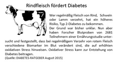 Fleischverzehr fördert Diabetes