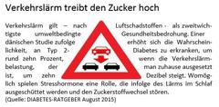 Verkehrslärm fördert Diabetes